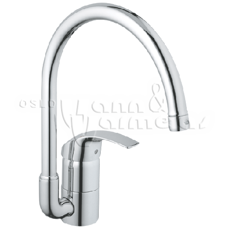 Grohe_Eurosmart_4bbf1acfb9ac2.png